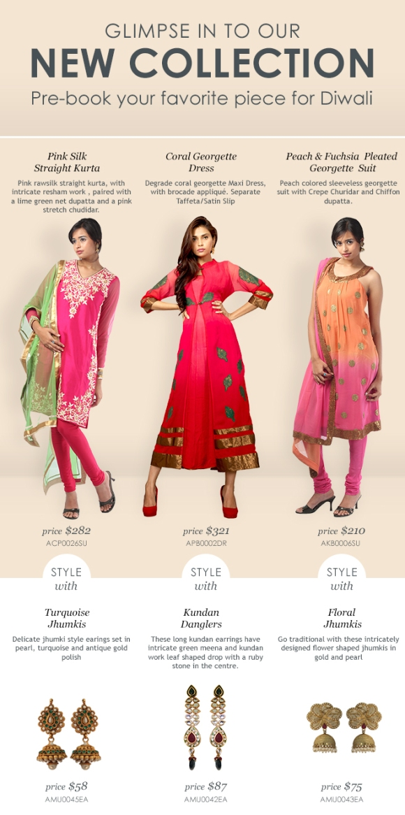 New Indian Designer Wear and Jewelry Collection for Diwali